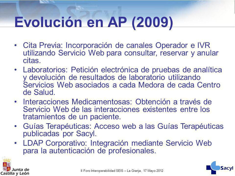 II Foro Interoperabilidad SEIS – La Granja, 17 Mayo 2012 Evolución en AP (2009) Cita Previa: Incorporación de canales Operador e IVR utilizando Servic