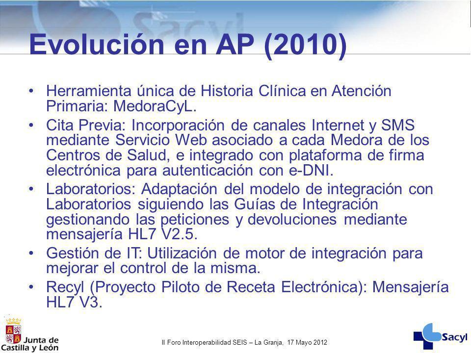 II Foro Interoperabilidad SEIS – La Granja, 17 Mayo 2012 Evolución en AP (2011) Interacc.