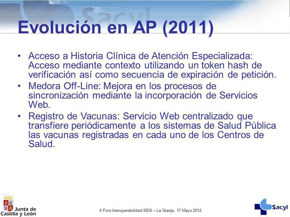 II Foro Interoperabilidad SEIS – La Granja, 17 Mayo 2012 Evolución en AP (2011) Acceso a Historia Clínica de Atención Especializada: Acceso mediante c