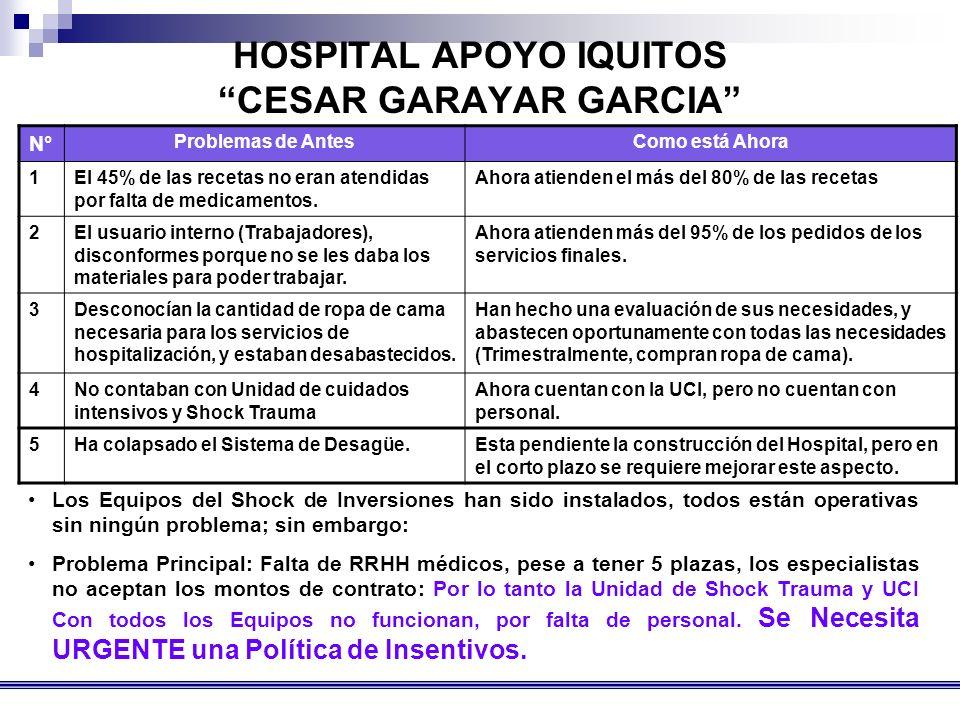 HOSPITAL APOYO IQUITOS CESAR GARAYAR GARCIA N° Problemas de AntesComo está Ahora 1El 45% de las recetas no eran atendidas por falta de medicamentos.