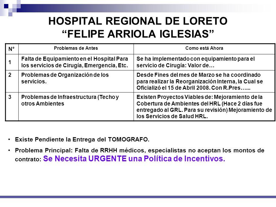 HOSPITAL REGIONAL DE LORETO FELIPE ARRIOLA IGLESIAS N° Problemas de AntesComo está Ahora 1 Falta de Equipamiento en el Hospital Para los servicios de Cirugía, Emergencia, Etc.