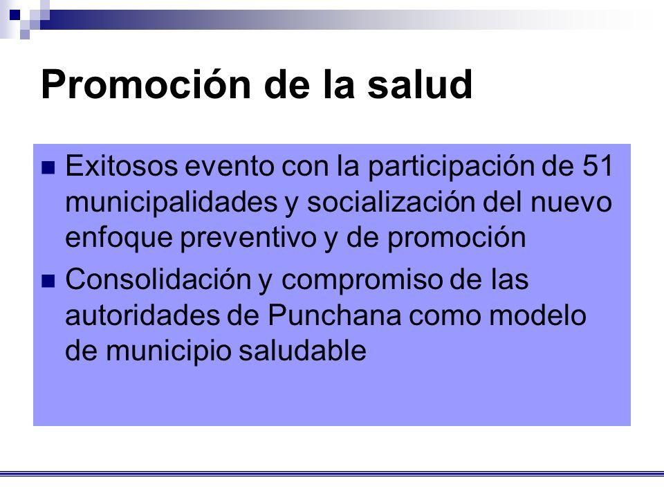 Promoción de la salud Exitosos evento con la participación de 51 municipalidades y socialización del nuevo enfoque preventivo y de promoción Consolidación y compromiso de las autoridades de Punchana como modelo de municipio saludable