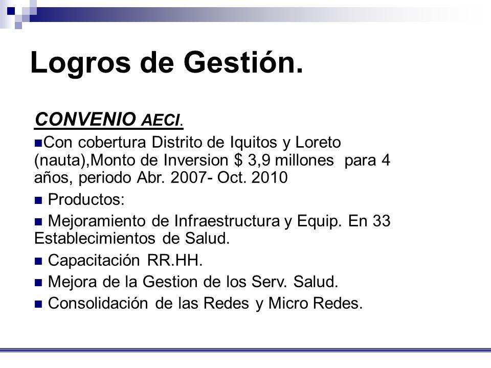 CONVENIO AECI.