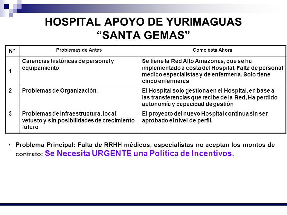 HOSPITAL APOYO DE YURIMAGUAS SANTA GEMAS N° Problemas de AntesComo está Ahora 1 Carencias históricas de personal y equipamiento Se tiene la Red Alto Amazonas, que se ha implementado a costa del Hospital.