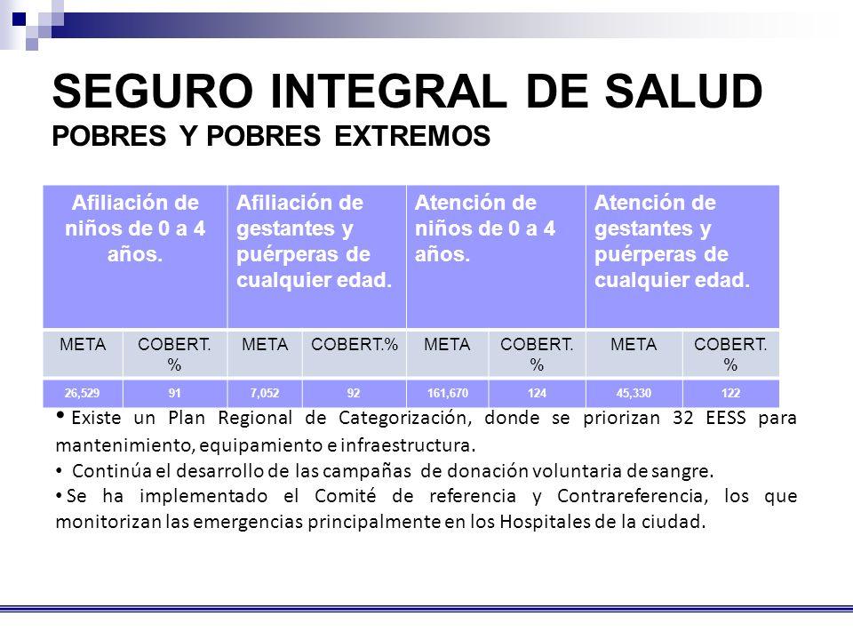 SEGURO INTEGRAL DE SALUD POBRES Y POBRES EXTREMOS Afiliación de niños de 0 a 4 años.