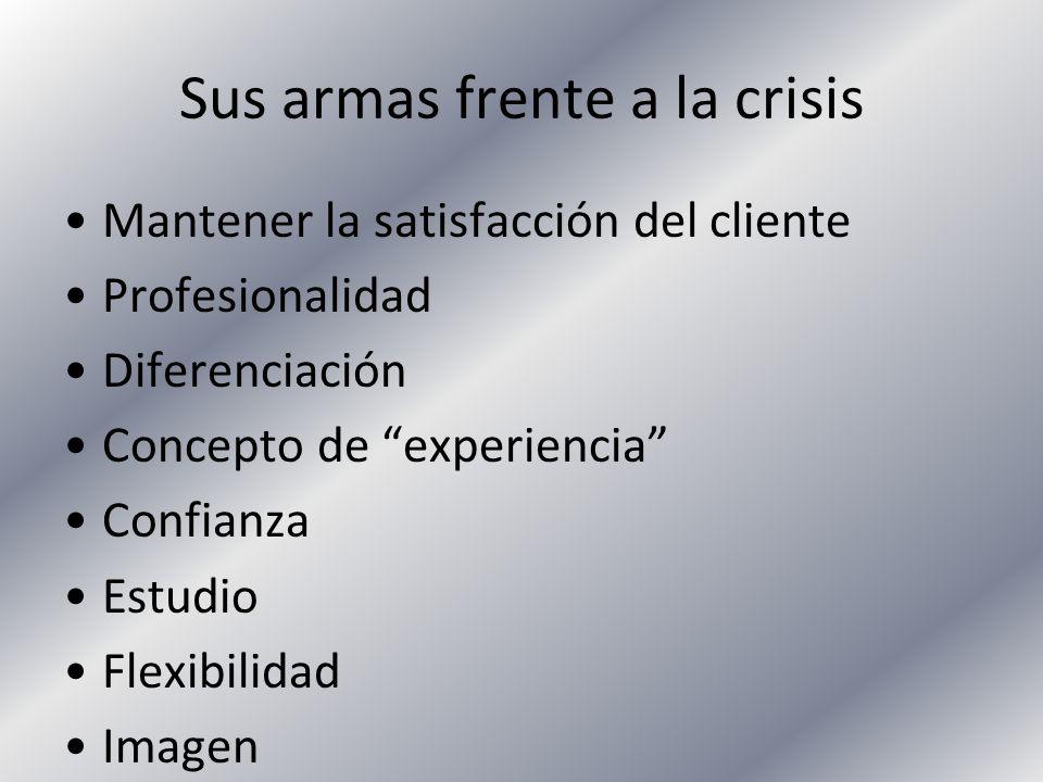 Sus armas frente a la crisis Mantener la satisfacción del cliente Profesionalidad Diferenciación Concepto de experiencia Confianza Estudio Flexibilidad Imagen Comunicación Paciencia