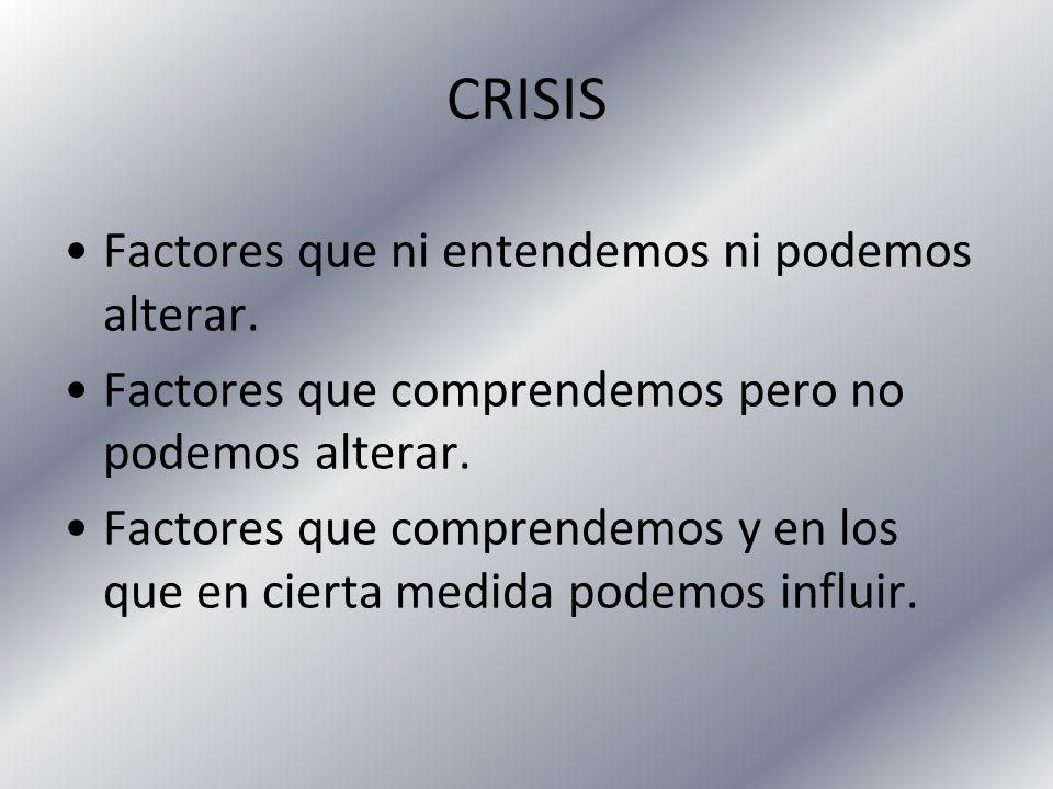 CRISIS Factores que ni entendemos ni podemos alterar.