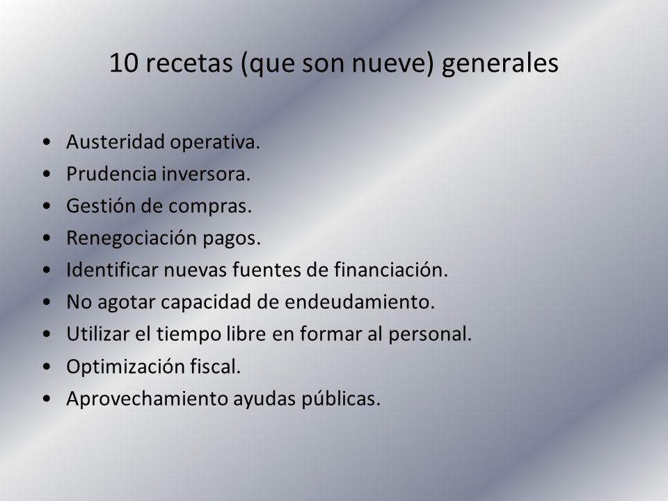 10 recetas (que son nueve) generales Austeridad operativa.