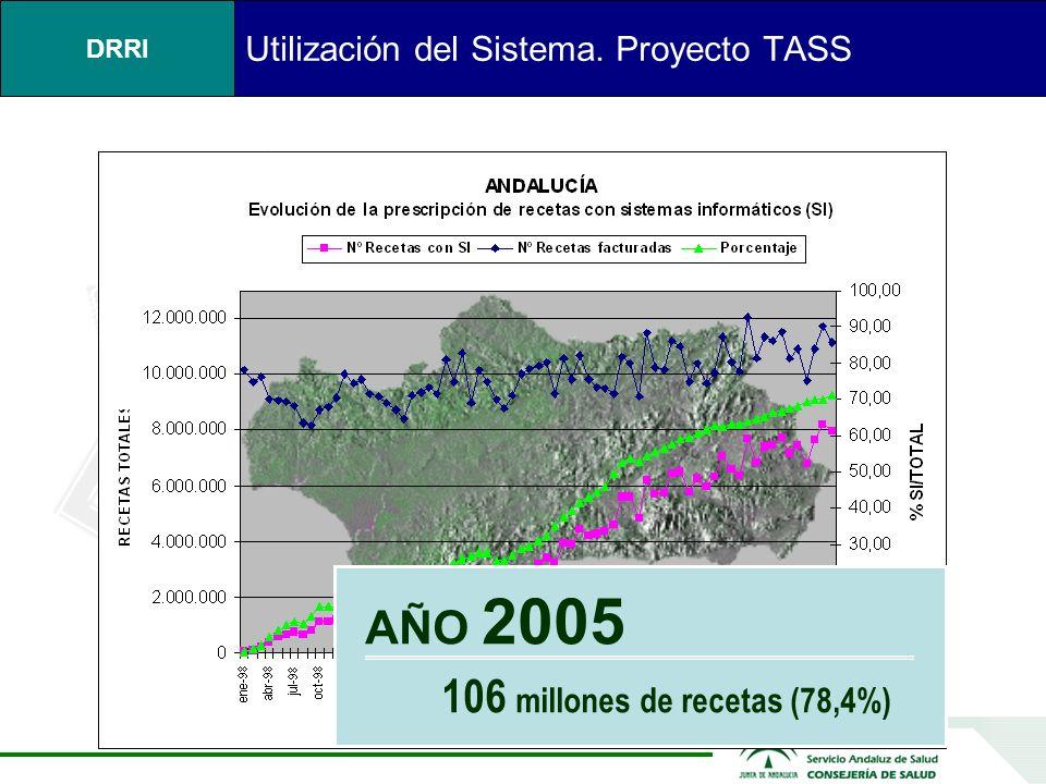 DRRI 106 millones de recetas (78,4%) AÑO 2005 Utilización del Sistema. Proyecto TASS