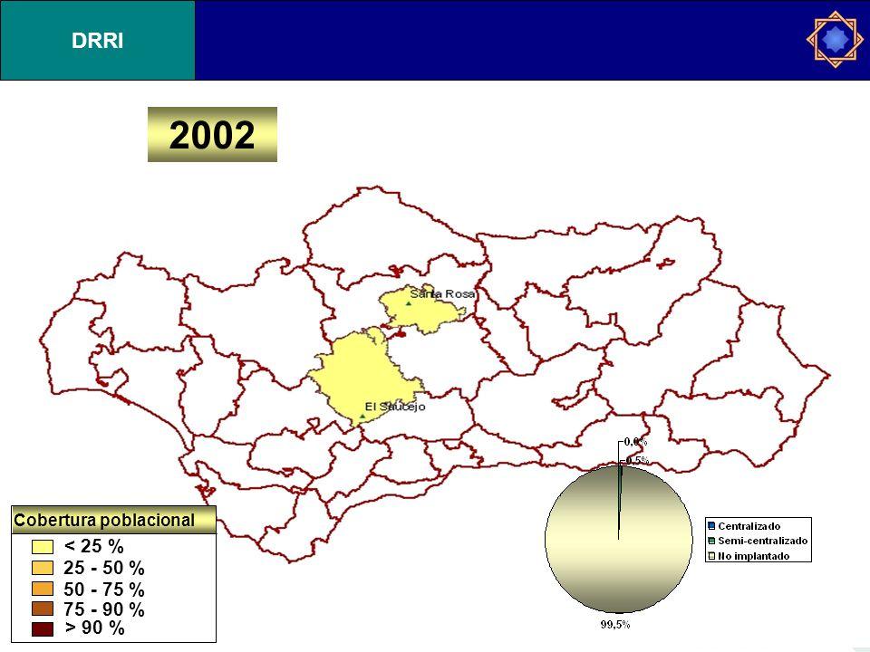 DRRI < 25 % 25 - 50 % 50 - 75 % 75 - 90 % > 90 % Cobertura poblacional 2002