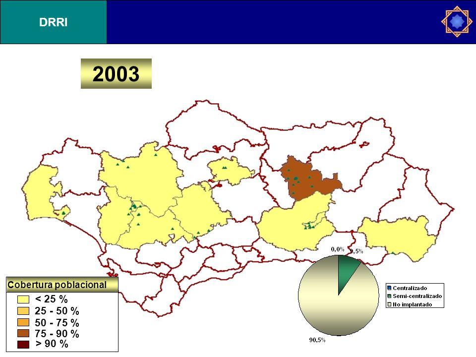 DRRI < 25 % 25 - 50 % 50 - 75 % 75 - 90 % > 90 % Cobertura poblacional 2003