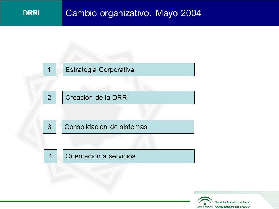 DRRI Cambio organizativo.