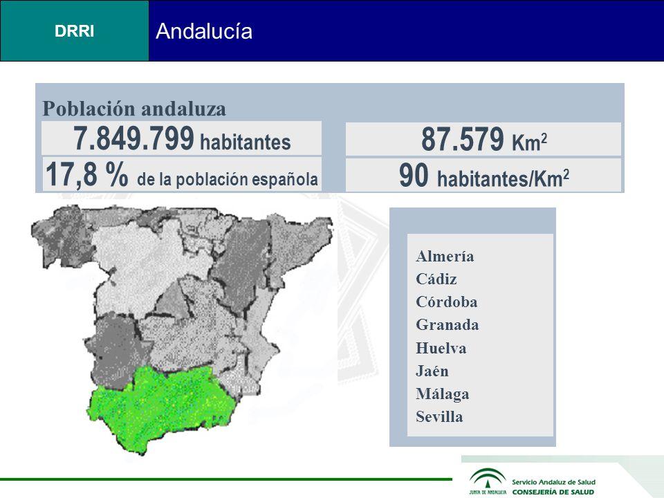 DRRI Almería Cádiz Córdoba Granada Huelva Jaén Málaga Sevilla Población andaluza 7.849.799 habitantes Andalucía 87.579 Km 2 90 habitantes/Km 2 17,8 % de la población española
