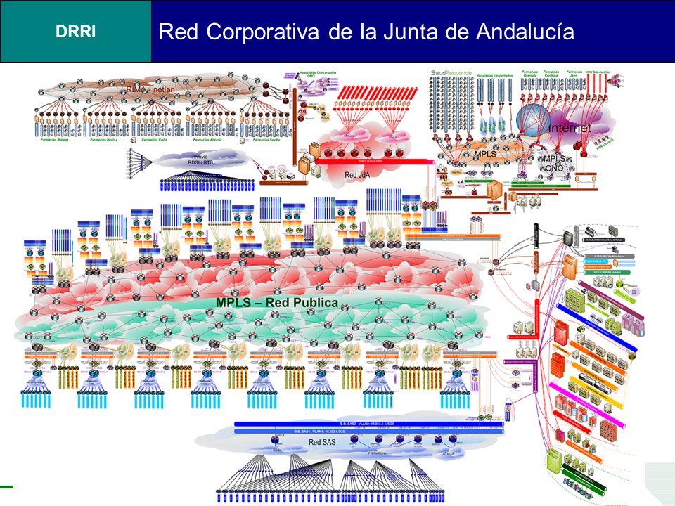 DRRI Red Corporativa de la Junta de Andalucía