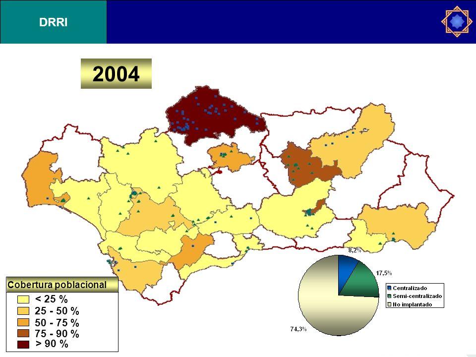 DRRI < 25 % 25 - 50 % 50 - 75 % 75 - 90 % > 90 % Cobertura poblacional 2004