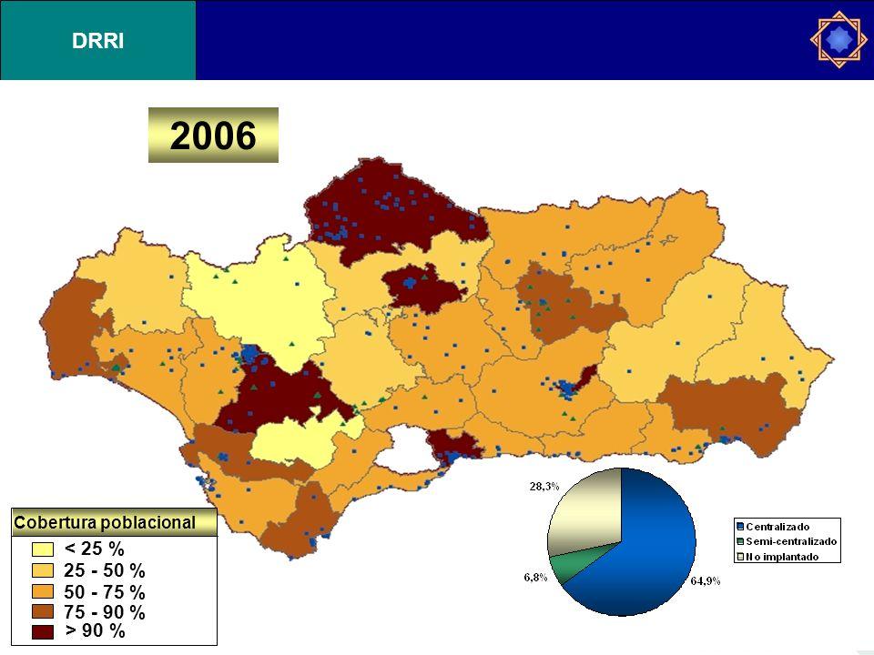DRRI < 25 % 25 - 50 % 50 - 75 % 75 - 90 % > 90 % Cobertura poblacional 2006
