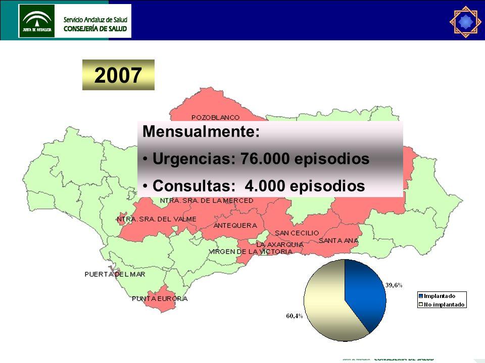 DRRI 2007 Mensualmente: Urgencias: 76.000 episodios Consultas: 4.000 episodios