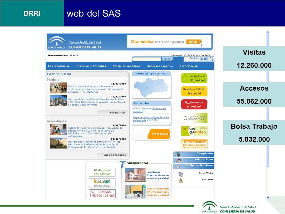 DRRI web del SAS Visitas 12.260.000 Accesos 55.062.000 Bolsa Trabajo 5.032.000