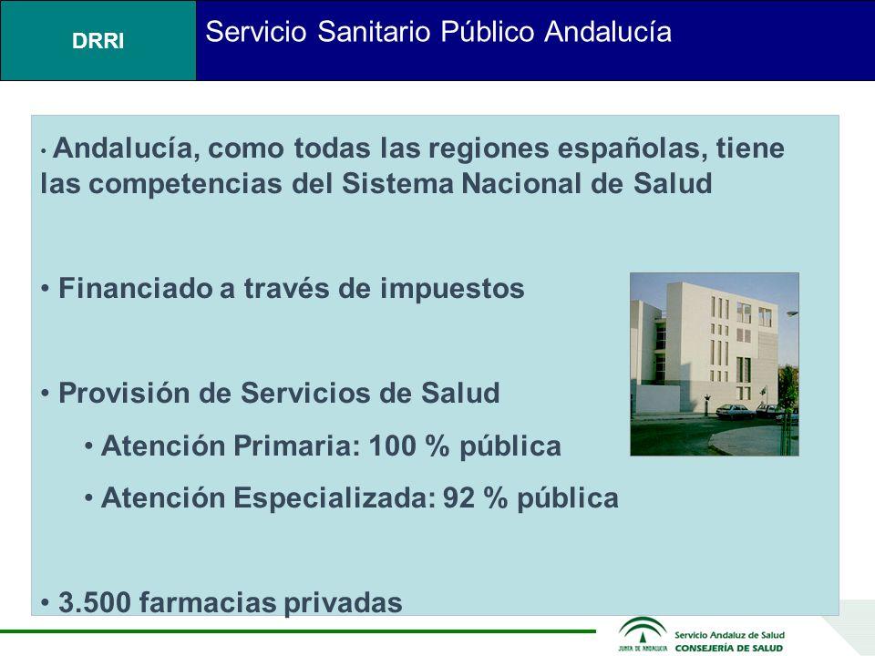 DRRI Servicio Andaluz de Salud Presupuesto 2008 Total Presupuesto 8.751 Millones Porcentaje del PIB 6,36 % PIB Gasto por habitante 1.125 Gasto en TICs0,89 % Presupuesto