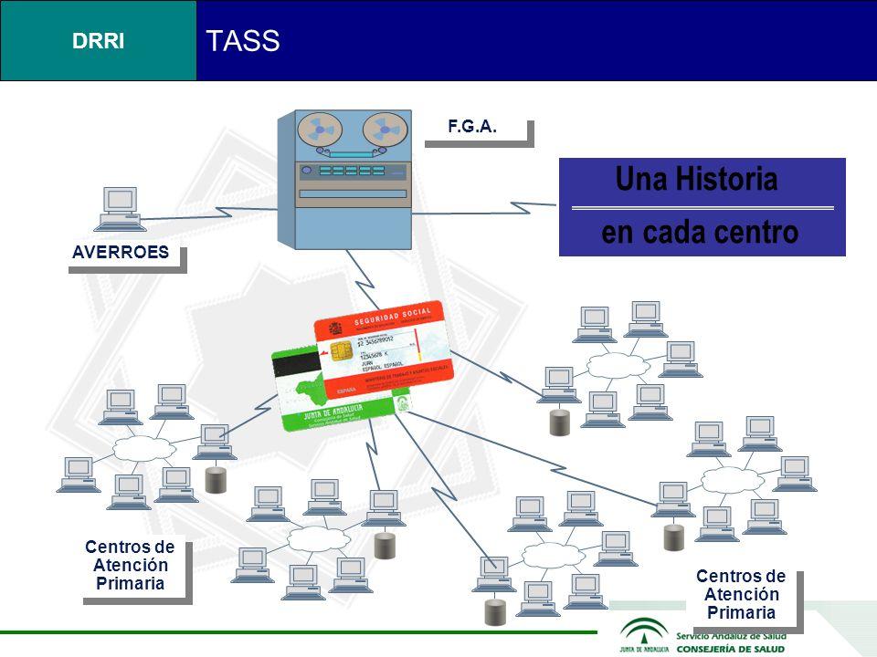 DRRI 9.425 estaciones en 1.125 centros de AP Situación de partida: Informatización Atención Primaria