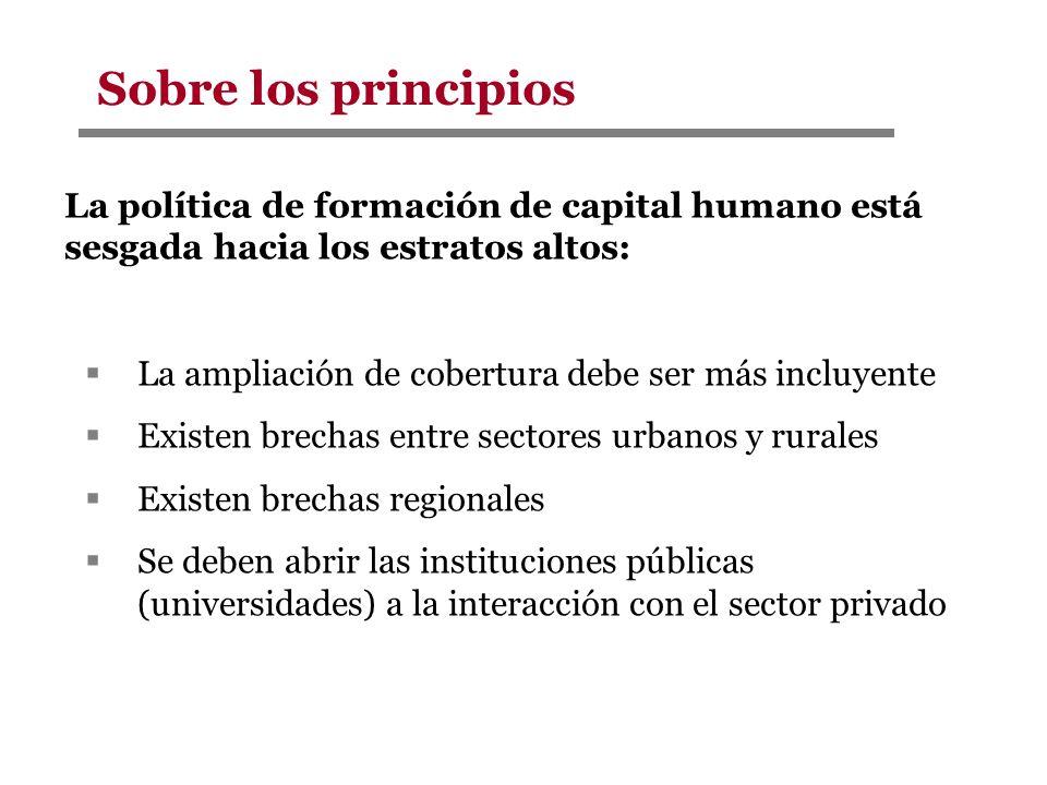 La política de formación de capital humano está sesgada hacia los estratos altos: La ampliación de cobertura debe ser más incluyente Existen brechas e