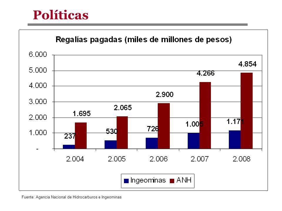 Fuente: Agencia Nacional de Hidrocarburos e Ingeominas