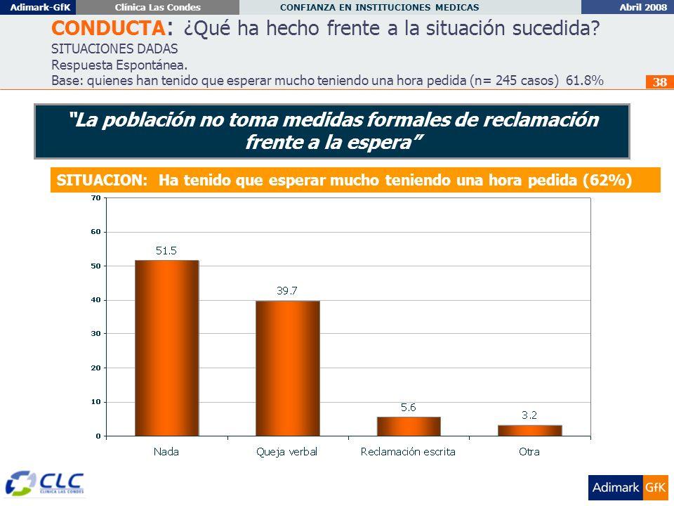 Abril 2008 CONFIANZA EN INSTITUCIONES MEDICAS Adimark-GfKClínica Las Condes 38 CONDUCTA : ¿Qué ha hecho frente a la situación sucedida.