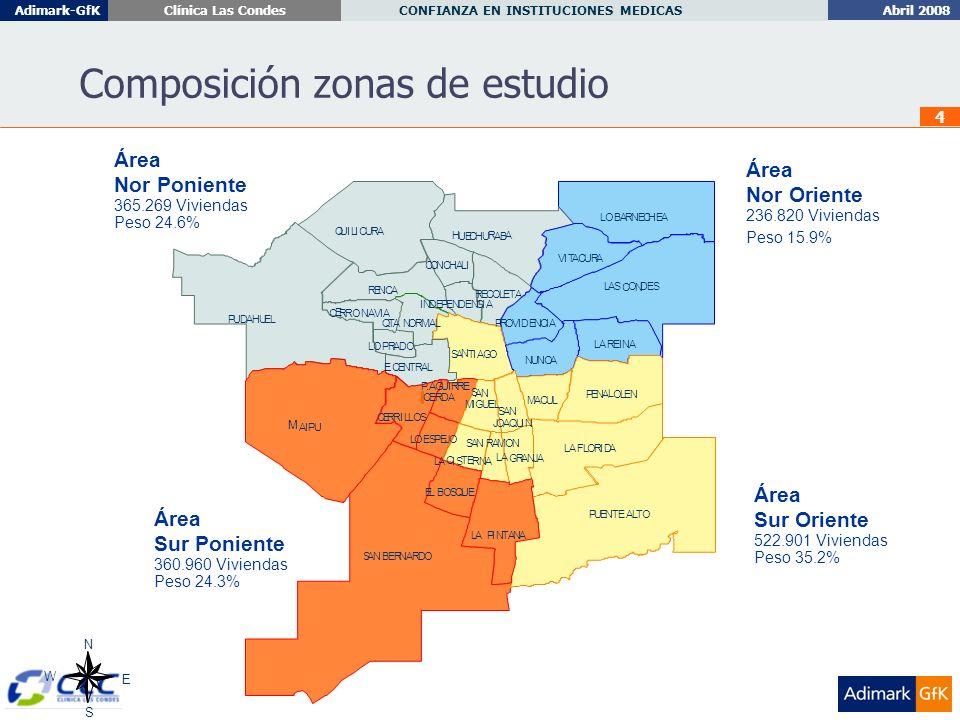 Abril 2008 CONFIANZA EN INSTITUCIONES MEDICAS Adimark-GfKClínica Las Condes 4 Composición zonas de estudio N W S E