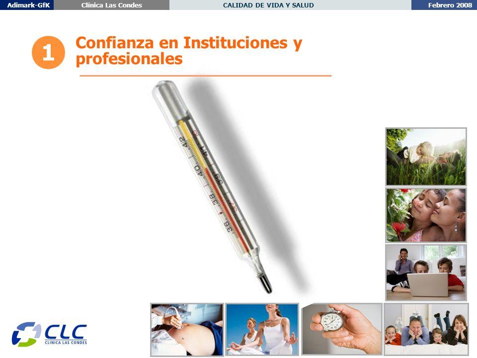 Febrero 2008 CALIDAD DE VIDA Y SALUDAdimark-GfKClínica Las Condes 1 Confianza en Instituciones y profesionales