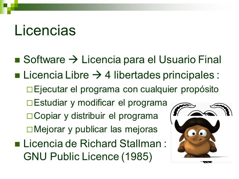 Licencias Software Licencia para el Usuario Final Licencia Libre 4 libertades principales : Ejecutar el programa con cualquier propósito Estudiar y mo