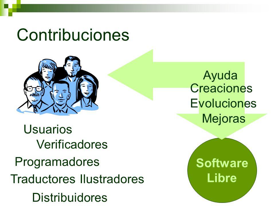 Software Libre Contribuciones Usuarios Programadores Verificadores Traductores Distribuidores Ilustradores Evoluciones Creaciones Mejoras Ayuda