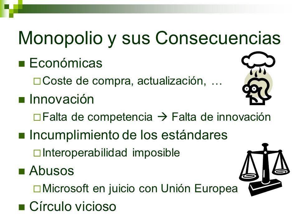 Monopolio y sus Consecuencias Económicas Coste de compra, actualización, … Innovación Falta de competencia Falta de innovación Incumplimiento de los e