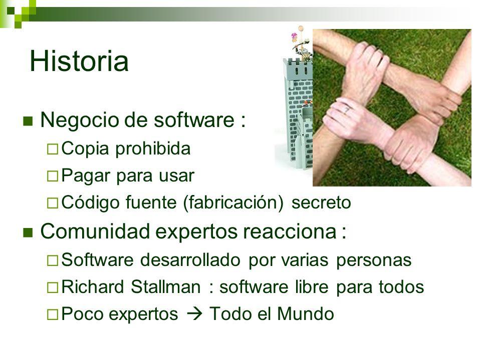 Historia Negocio de software : Copia prohibida Pagar para usar Código fuente (fabricación) secreto Comunidad expertos reacciona : Software desarrollad