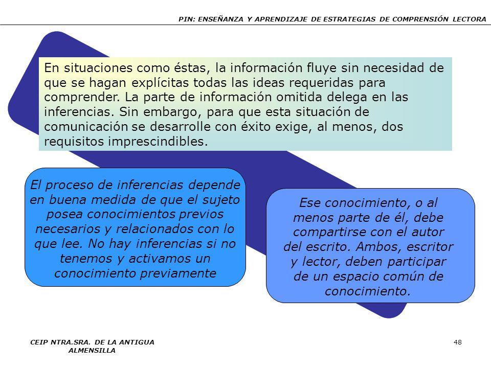 PIN: ENSEÑANZA Y APRENDIZAJE DE ESTRATEGIAS DE COMPRENSIÓN LECTORA CEIP NTRA.SRA. DE LA ANTIGUA ALMENSILLA 48 En situaciones como éstas, la informació