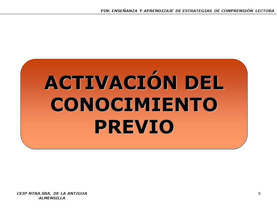 PIN: ENSEÑANZA Y APRENDIZAJE DE ESTRATEGIAS DE COMPRENSIÓN LECTORA CEIP NTRA.SRA. DE LA ANTIGUA ALMENSILLA 8 ACTIVACIÓN DEL CONOCIMIENTO PREVIO