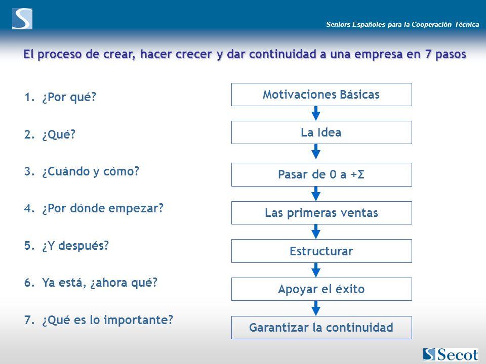 Seniors Españoles para la Cooperación Técnica El proceso de crear, hacer crecer y dar continuidad a una empresa en 7 pasos 1.¿Por qué? 2.¿Qué? 3.¿Cuán