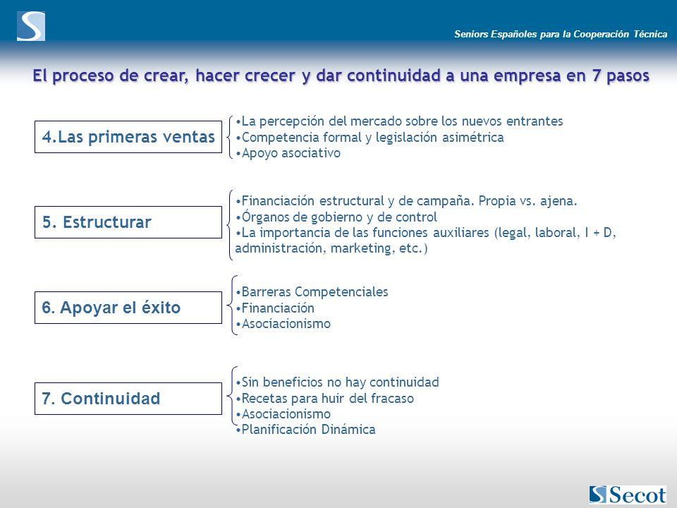 Seniors Españoles para la Cooperación Técnica El proceso de crear, hacer crecer y dar continuidad a una empresa en 7 pasos 4.Las primeras ventas 5.