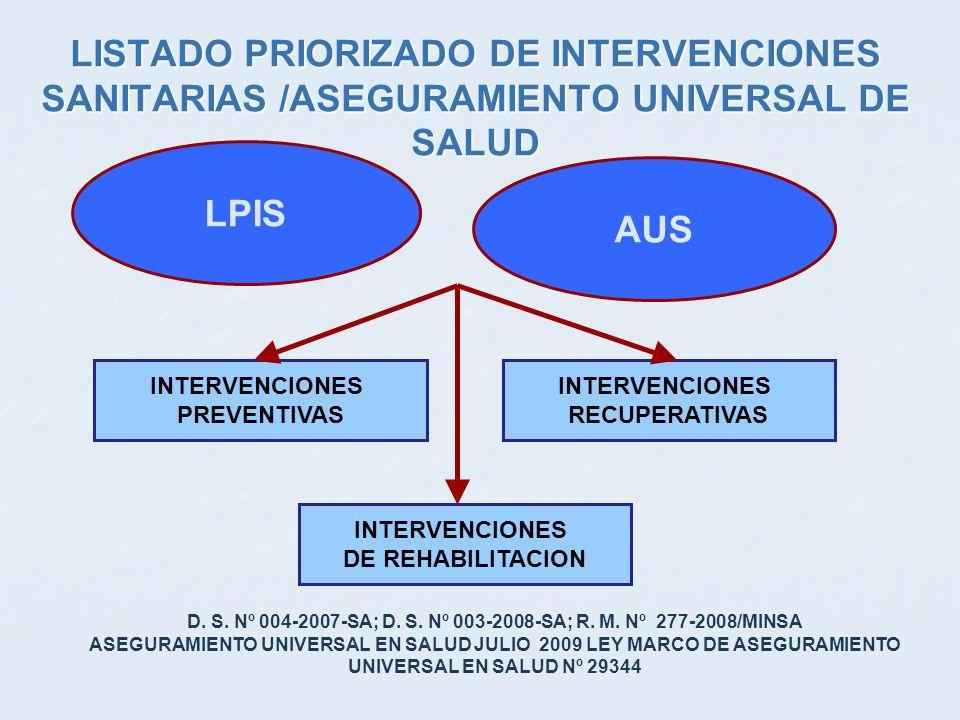 LISTADO PRIORIZADO DE INTERVENCIONES SANITARIAS /ASEGURAMIENTO UNIVERSAL DE SALUD LPIS INTERVENCIONES PREVENTIVAS INTERVENCIONES DE REHABILITACION INT