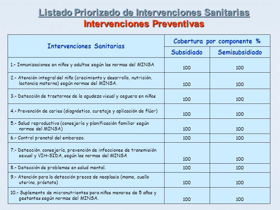 Listado Priorizado de Intervenciones Sanitarias Intervenciones Preventivas 100 10.- Suplemento de micronutrientes para niños menores de 5 años y gesta