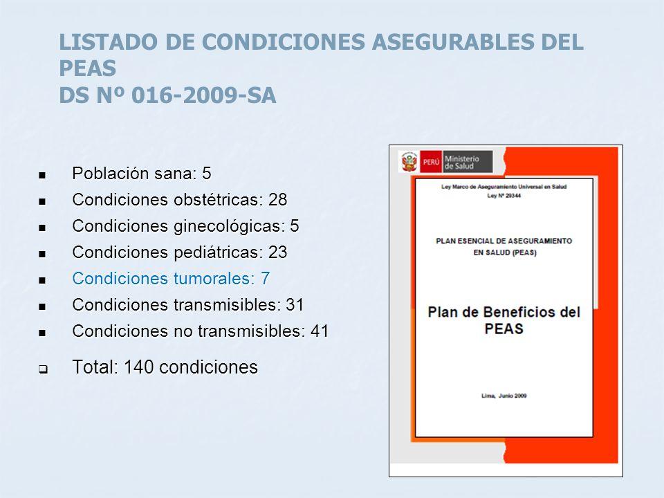Población sana: 5 Población sana: 5 Condiciones obstétricas: 28 Condiciones obstétricas: 28 Condiciones ginecológicas: 5 Condiciones ginecológicas: 5