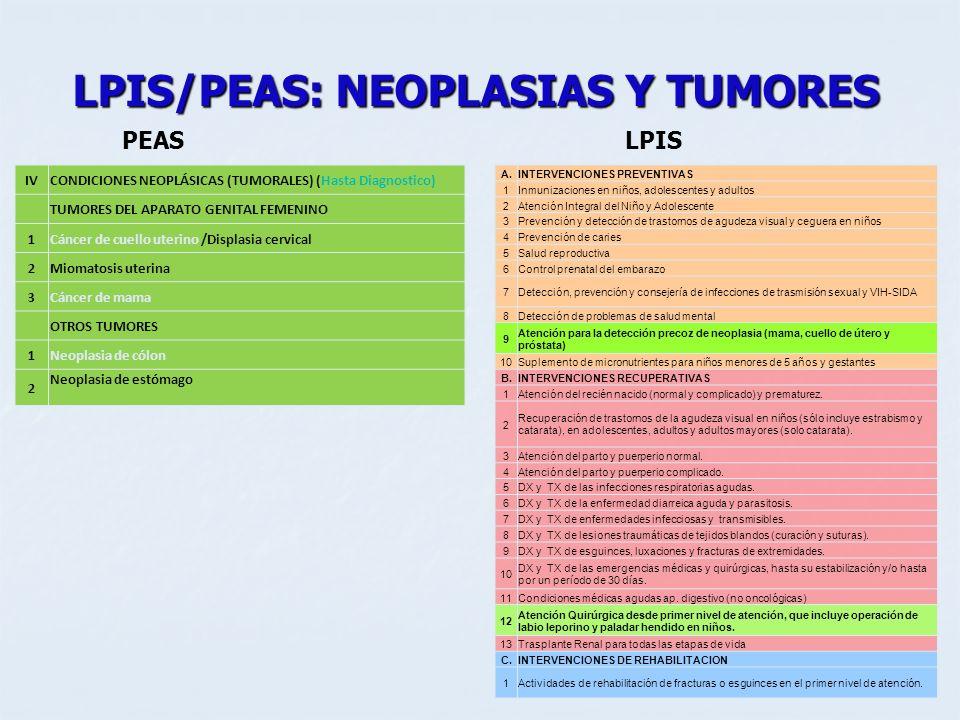 LPIS/PEAS: NEOPLASIAS Y TUMORES IVCONDICIONES NEOPLÁSICAS (TUMORALES) (Hasta Diagnostico) TUMORES DEL APARATO GENITAL FEMENINO 1Cáncer de cuello uteri