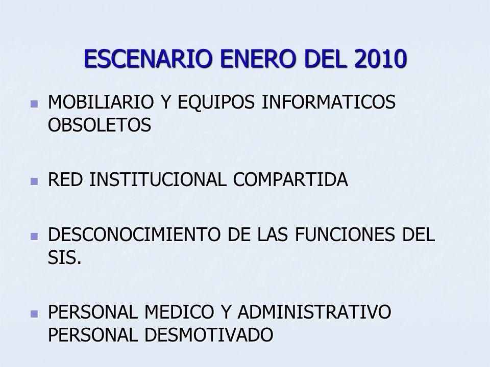ESCENARIO ENERO DEL 2010 MOBILIARIO Y EQUIPOS INFORMATICOS OBSOLETOS MOBILIARIO Y EQUIPOS INFORMATICOS OBSOLETOS RED INSTITUCIONAL COMPARTIDA RED INST