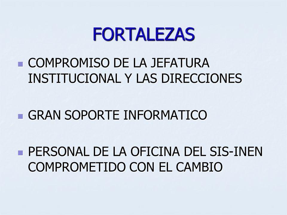 FORTALEZAS COMPROMISO DE LA JEFATURA INSTITUCIONAL Y LAS DIRECCIONES COMPROMISO DE LA JEFATURA INSTITUCIONAL Y LAS DIRECCIONES GRAN SOPORTE INFORMATIC