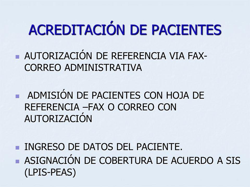 ACREDITACIÓN DE PACIENTES AUTORIZACIÓN DE REFERENCIA VIA FAX- CORREO ADMINISTRATIVA AUTORIZACIÓN DE REFERENCIA VIA FAX- CORREO ADMINISTRATIVA ADMISIÓN