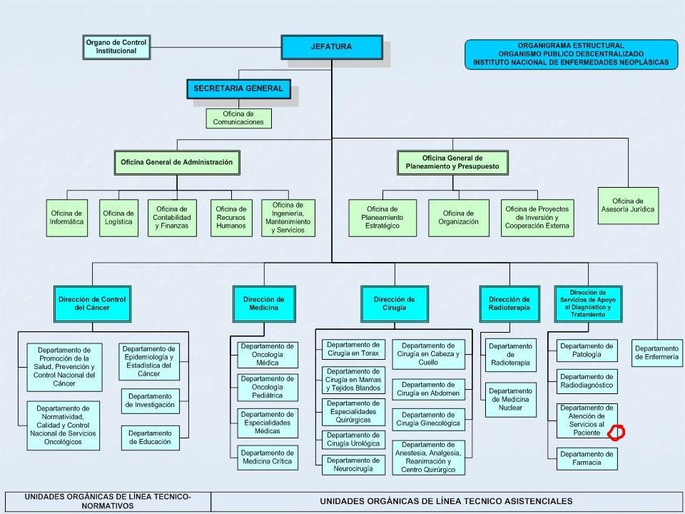 Cobertura Extraordinaria de Enfermedades Son intervenciones que no están comprendidas en el Listado de Enfermedades de Alto Costo brindados por el FISSAL o en las exclusiones especificas del SIS.
