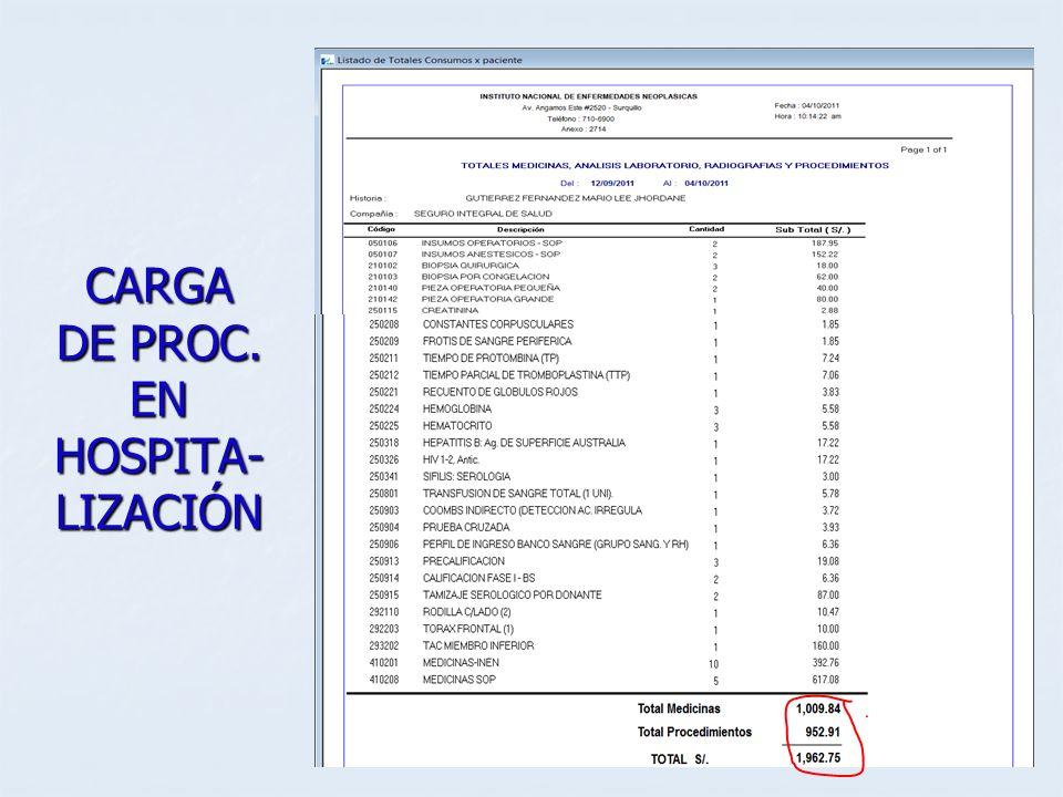 CARGA DE PROC. EN HOSPITA- LIZACIÓN