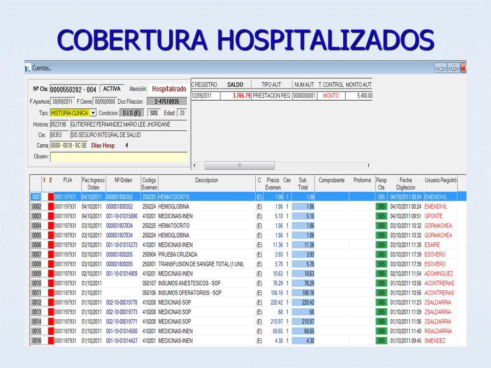 COBERTURA HOSPITALIZADOS