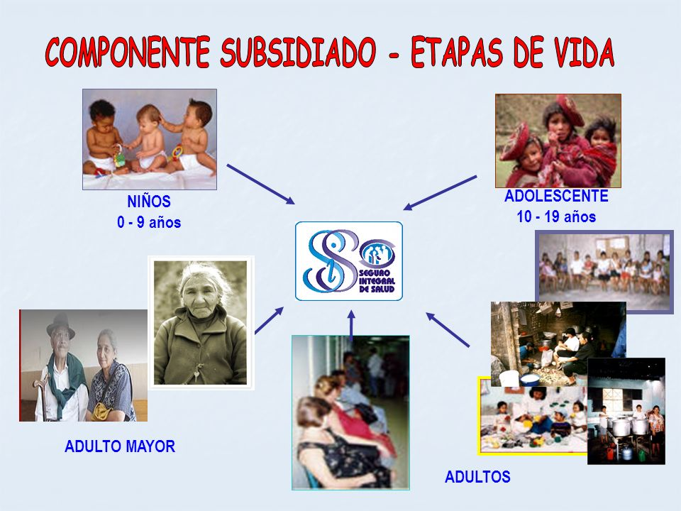 NIÑOS 0 - 9 años ADULTOS ADOLESCENTE 10 - 19 años ADULTO MAYOR