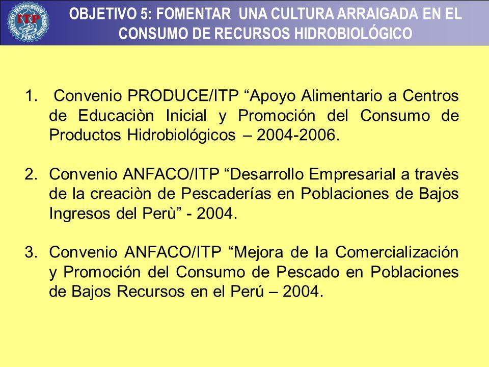 OBJETIVO 5: FOMENTAR UNA CULTURA ARRAIGADA EN EL CONSUMO DE RECURSOS HIDROBIOLÓGICO 1. Convenio PRODUCE/ITP Apoyo Alimentario a Centros de Educaciòn I