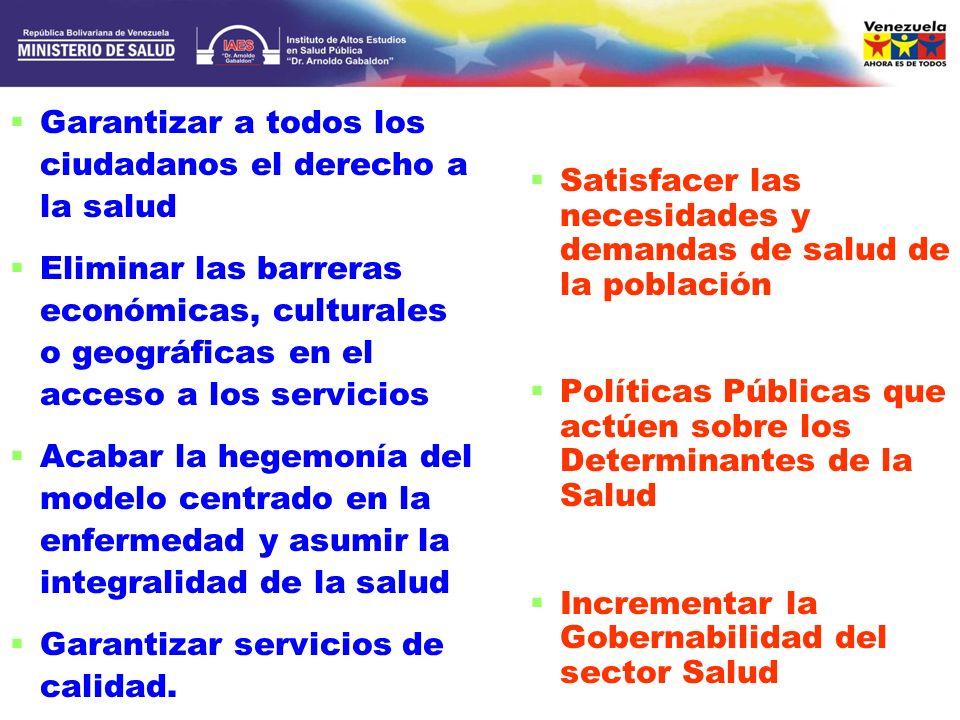 Garantizar a todos los ciudadanos el derecho a la salud Eliminar las barreras económicas, culturales o geográficas en el acceso a los servicios Acabar